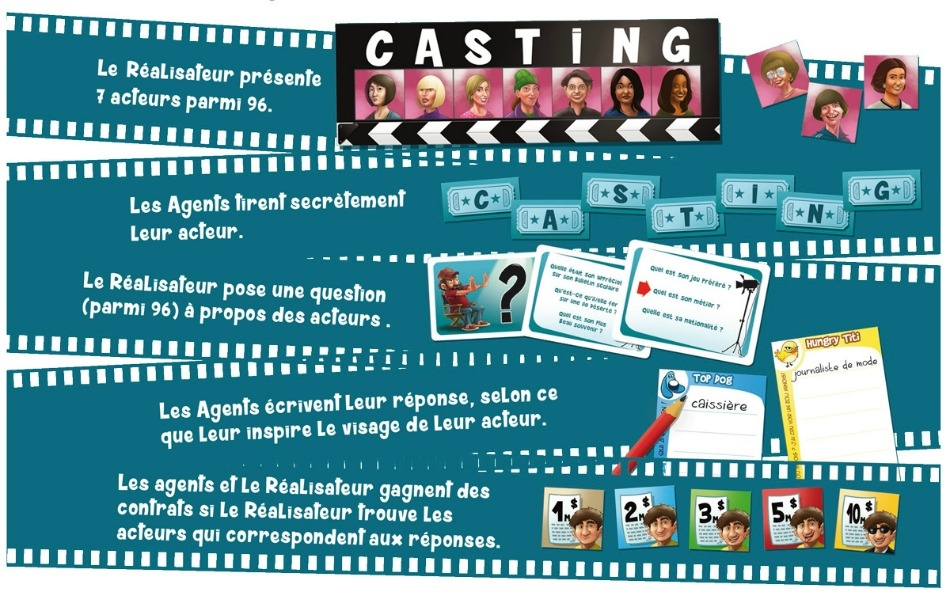 Casting_exemple