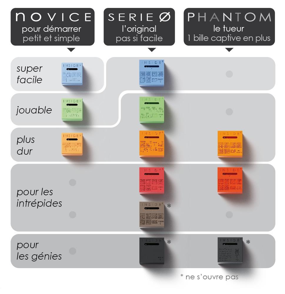 Inside 3 Noir Mortal Série 0