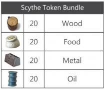 Scythe : Jetons Ressources Réalistes